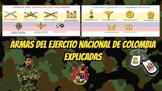 ARMAS Y SERVICIOS DEL EJÉRCITO NACIONAL DE COLOMBIA...explicado.