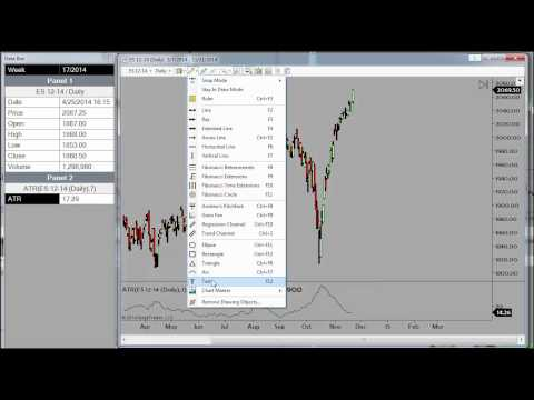 Futures Trading System using volatility