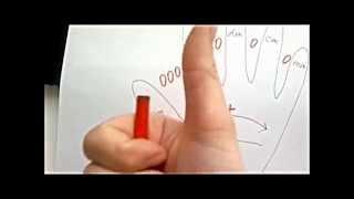 Ako premenit jednotky dĺzky How to convert length and distance units Prevod jednotiek dlzky