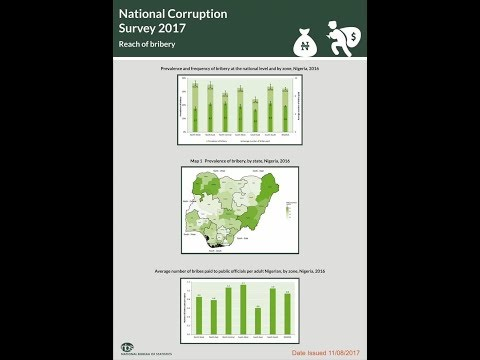 Thumbnail: Most corrupt states in Nigeria revealed - National corruption survey 2017