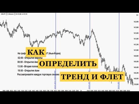 Как определить тренд и флет торговой сессии заранее