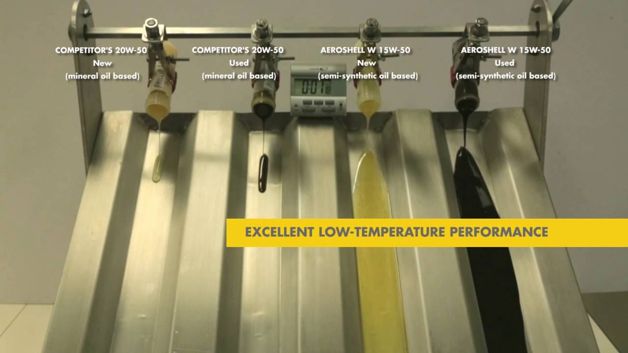 Synthetic Vs Regular Oil >> 15W50 vs 20W50 Cold Flow Oil - YouTube