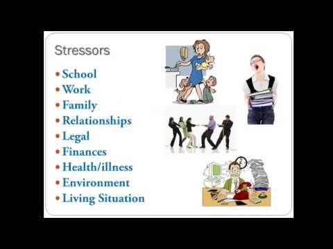 stress-management-powerpoint-presentations