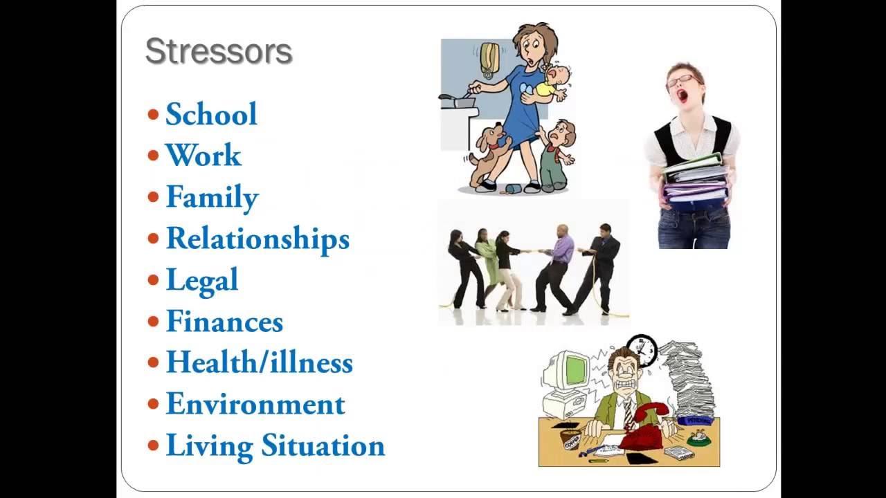 Stress Management Powerpoint Presentations