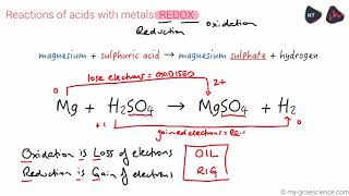OCR 9-1 Chemistry: Reactions of acids