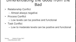 Component 16, Unit 7: Conflict Resolution - Definition of Conflict (Lecture a)