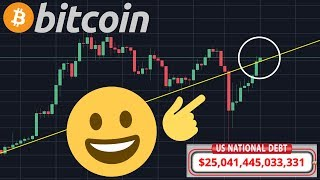 GREAT NEWS!!!! BITCOIN IS BREAKING OUT ABOVE RESISTANCE! | $25,000,000,000,000 DEBT!