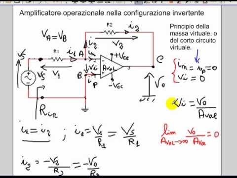 Amplificatore operazionale nella configurazione in...
