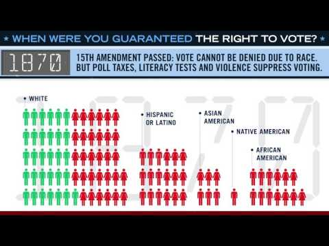 When Were You Guaranteed the Right to Vote? | a GOOD Data Viz