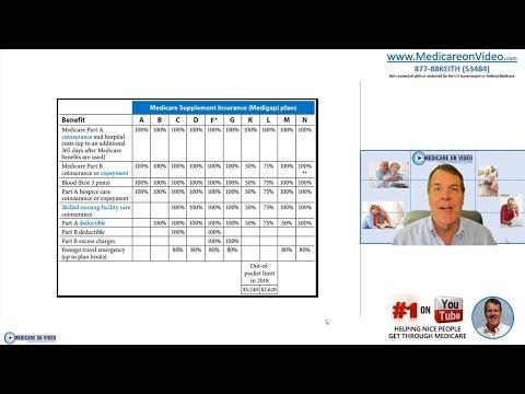 ✅-medicare-supplement-plans-comparison-chart---new-medicare-supplement-plans-comparison-chart-2020
