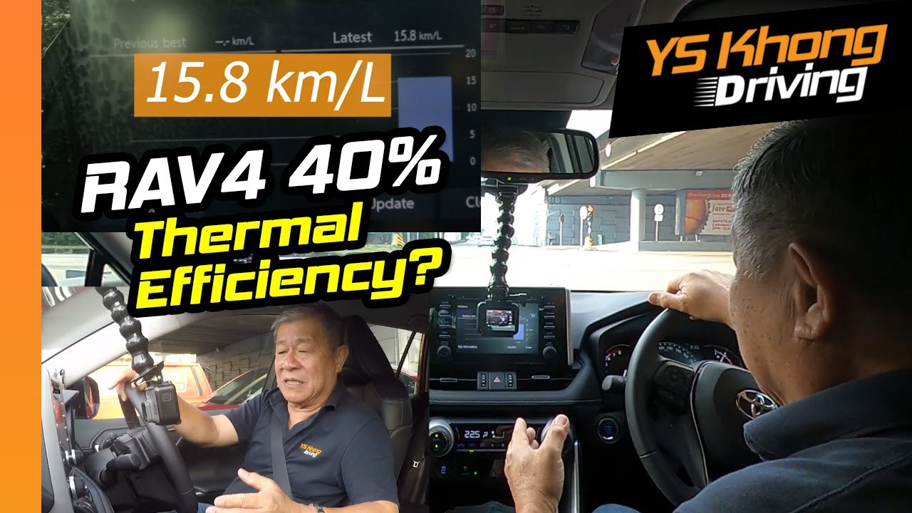 2020 Toyota RAV4: 40 Percent Thermal Efficiency Translated into Fuel Consumption on Normal Roads?