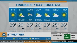 A look at your Friday and weekend weather