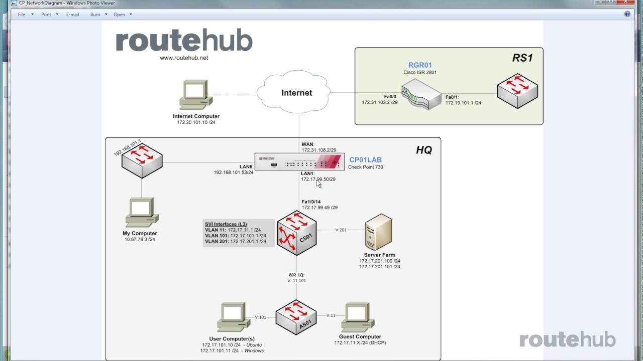 New Series: Check Point (SMB) Firewall Training