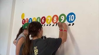 Mission Possible by LogMeIn Volunteers in Guatemala