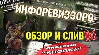 #Инфоревиззоро_1 ОБЗОР и СЛИВ Курса - система КНОПКА Ксения Шокина Видеокурсы БЕСПЛАТНО