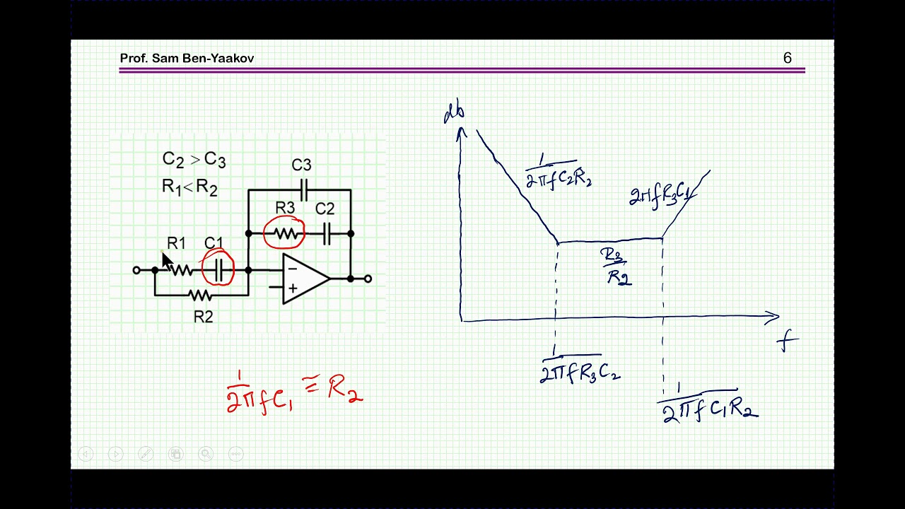 op amp limitation in controller design
