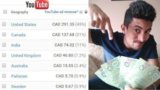 How To Earn Money From Youtube Without Adsense 2018