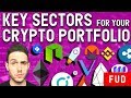 Explosive Sectors in Cryptocurrency and Blockchain | $ETH $XRP $XLM $NEO $EOS $VEN $WTC $XMR