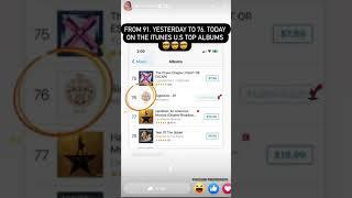 Morissette Amon ' Signature EP Rising up on the 'iTunes U.S top Albums #Morissette #Trophy - itunes charts today uk