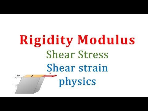 Shear (Rigidity) modulus, shear stress and shear strain explained (Physics)