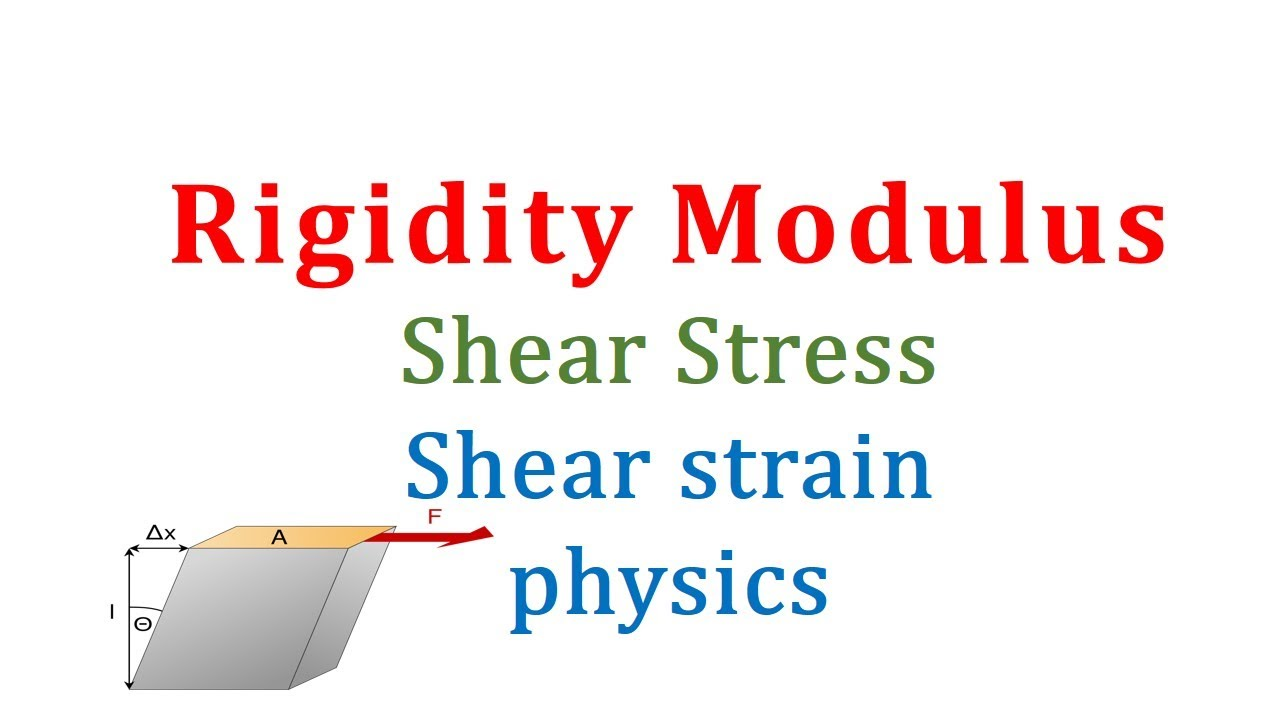 Download Shear (Rigidity) modulus, shear stress and shear strain explained (Physics)