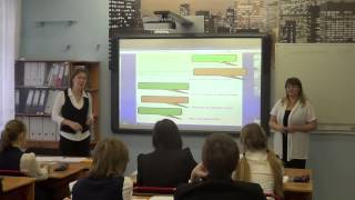 Урок интегрированный физика  английский язык Улько Я Г  Астапова М А