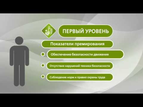 Система оплаты труда работников ОАО РЖД