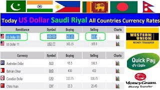 1- 04 - 2020 l Us Dollar Rate Today l Saudi Riyal Rate l Today Currency Rate l dollar to pkr l India