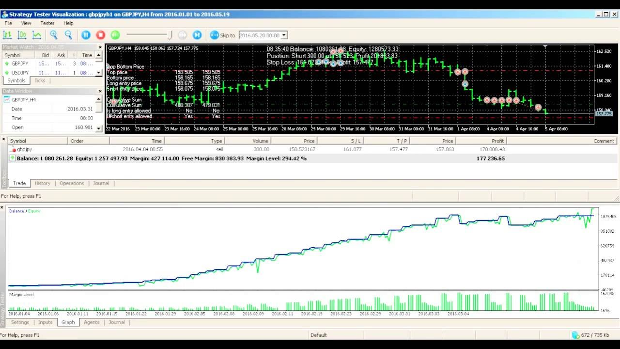 Best Forex Robot 2020 EA 2017 to 2020   YouTube