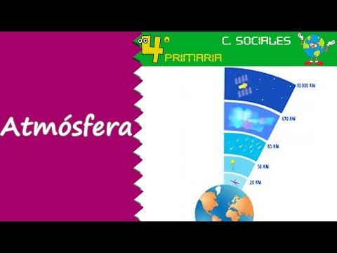 ciencias-sociales.-4º-primaria.-tema-2.-la-atmósfera