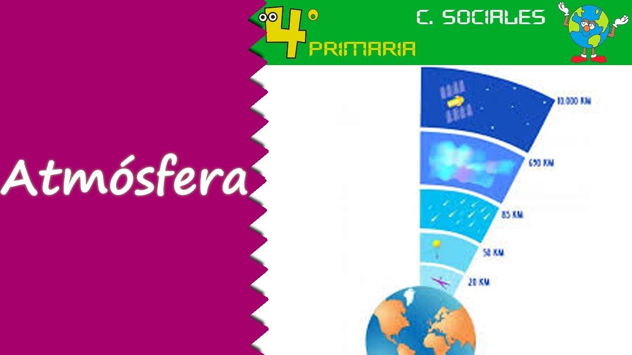 Ciencias Sociales. 4º Primaria. Tema 2. La atmósfera - YouTube