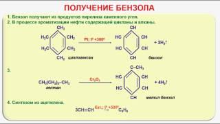 № 47. Органическая химия. Тема 13. Ароматические углеводороды. Часть 3. Получение бензола