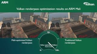 Vulkan renderpass optimization shows 20% reduction in frame time