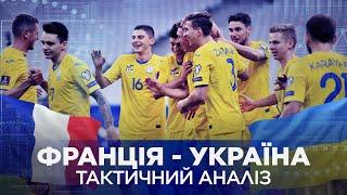 Франція Україна ЯК ми ЗУПИНИЛИ чемпіонів світу Тактичний аналіз