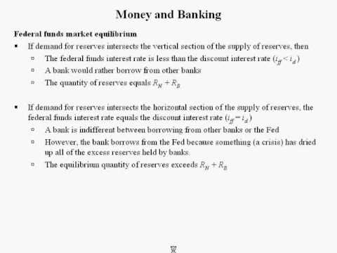 macroeconomics-lecture-6-(4-of-6)----monetary-policy
