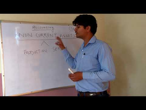 #1 Accounting--basic concept--Assets-- part 1 class 11