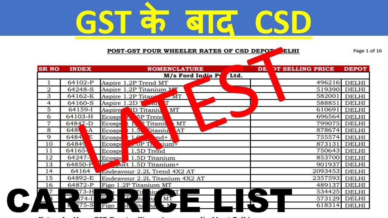 New csd car price list 2017 after gst 13