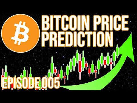 Bitcoin Price Prediction – BTC Analysis 16th September 2021