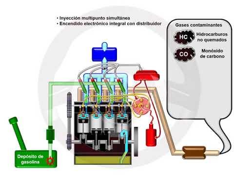 ASÍ FUNCIONA EL AUTOMÓVIL (I) - 1.12 Alimentación y encendido del motor de gasolina (14/22)