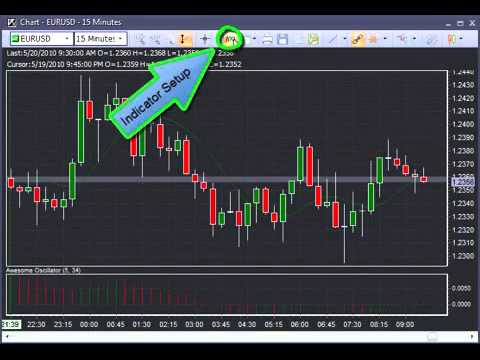 ActTrader - Chart Toolbar Overview