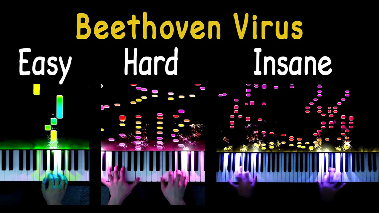 5 Levels Of Beethoven Virus Easy To Insane Youtube