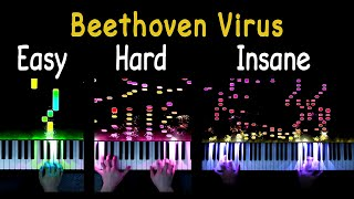 5 Levels of Beethoven Virus: Easy to Insane