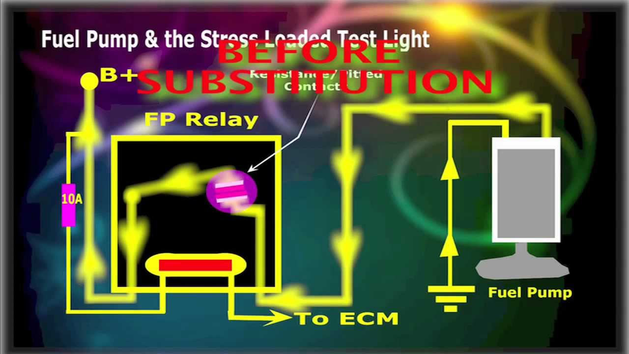 fuel pump relay stress loaded test youtube. Black Bedroom Furniture Sets. Home Design Ideas