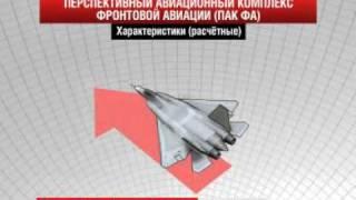 ПАК ФА (Т-50)(, 2010-12-21T14:11:04.000Z)