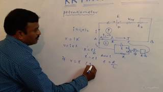 Class of Potentiometer by Kr Physics Academy @UrbanPro