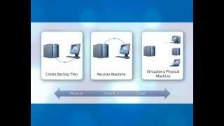 Acronis Backup and Recovery Advanced - for both physical and virtual machines