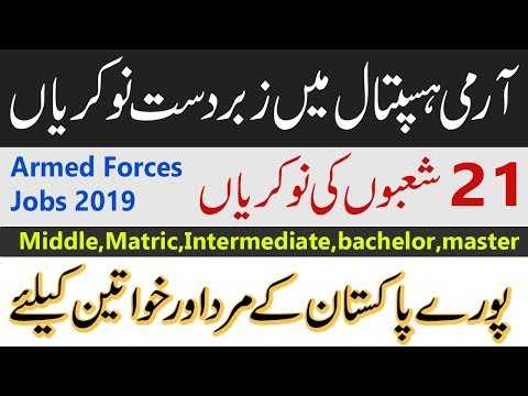 Jobs In Armed Forces  Institute Of Radiology -Apply Online- UTS - Online Jobs By Student Tips