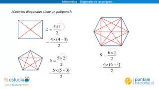 Matemática - Diagonales de un polígono