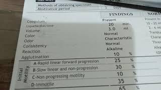 قراءة تحليل السائل المنوى واعرف بنفسك نتيجة التحليل وما تشير الية الارقام Youtube