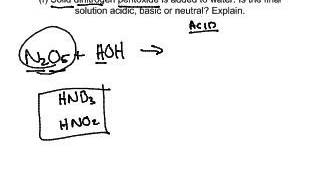Predicting Products in AP Chemistry Reactions Part 1